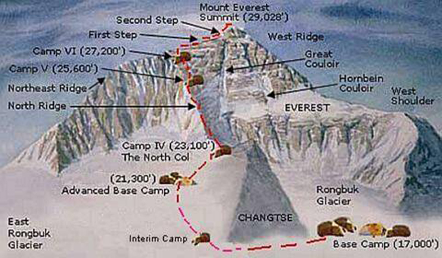 maps fall challenge with Next Challenge Everest on Colorados Child Poverty Explained 12 Charts And Maps besides Ffadvancebonus3 in addition Mustang Island additionally Colorado Bend in addition How To Survive C ing At Coachella.